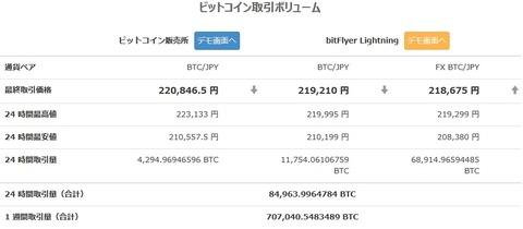 bitcoin_over22