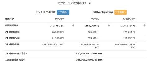 bitcoin_saifujo