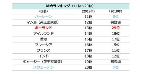 kawamura_HSBC_11-20_re
