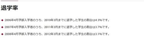 waseda_taigaku