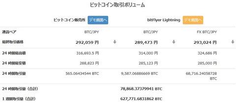 bitcoin_geraku