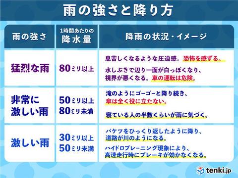 20200417-00004857-tenki-001-1-view