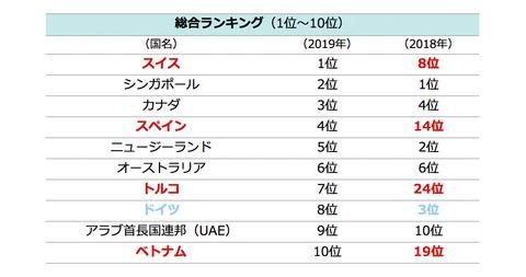 kawamura_HSBC_1-10