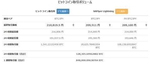 bitcoin_up