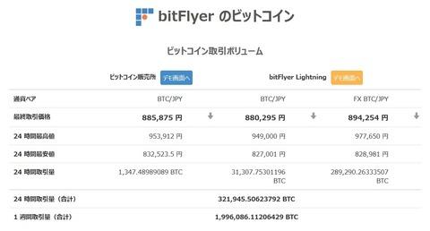 bitcoin_0315