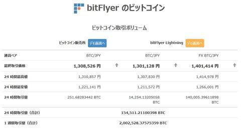 bitcoin_1204