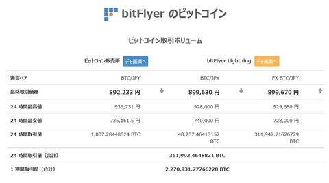 bitcoin_0208