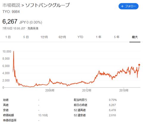 softbank_0713