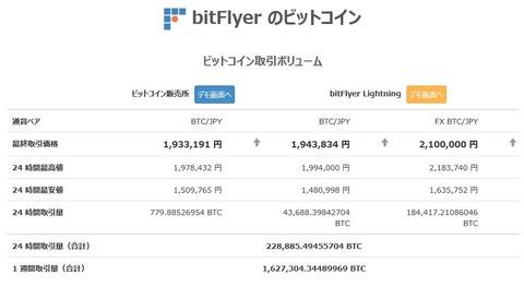 bitcoin_1211