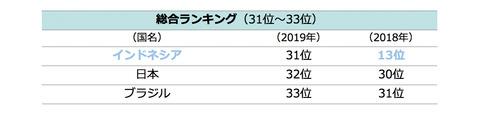 kawamura_HSBC_31-33