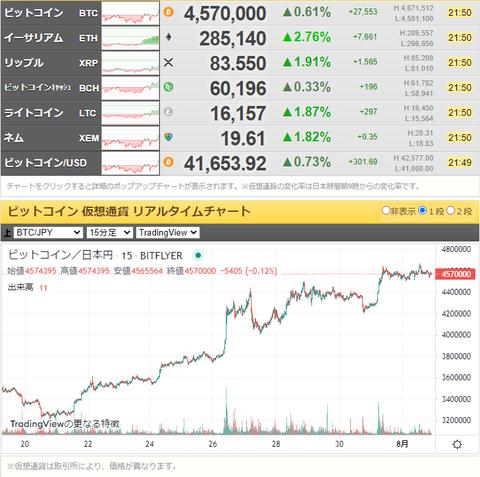 bitcoin_0801