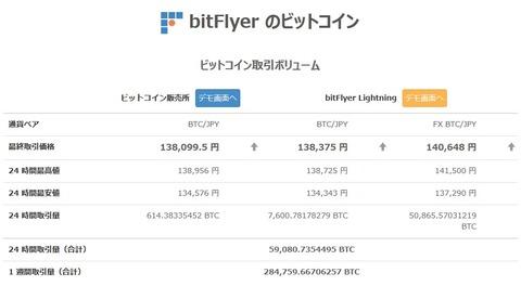 bitcoinup
