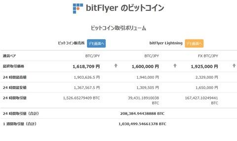 bitcoin_1223