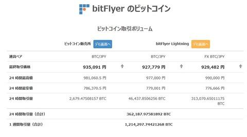 bitcoin_0203