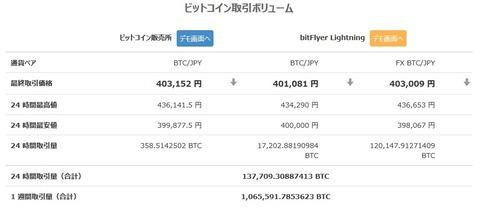 bitcoin_imaichi