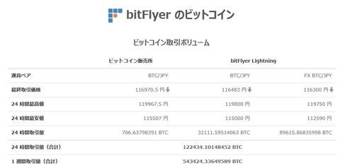 bitcoin_saikanetsu
