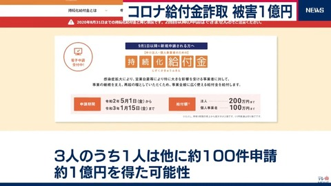 持続化給付金、一人で100回申請 1億円をだまし取った人が現れる