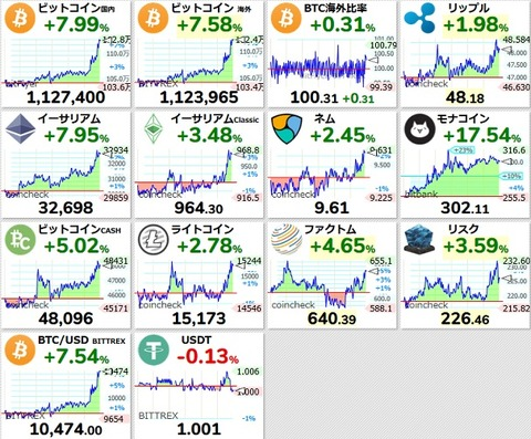 bitcoin_0622