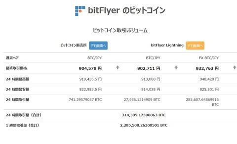 bitcoin_1117