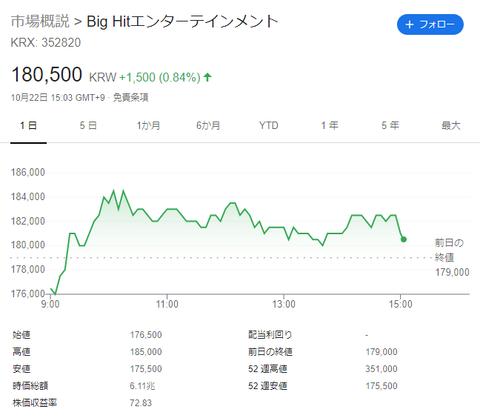 【悲報】「株の払い戻し」がトレンド入りしてしまう