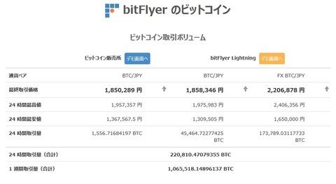bitcoin_12232