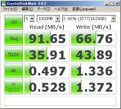 CrystalDiskMark USB3.0