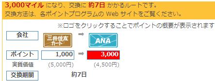 ana3000