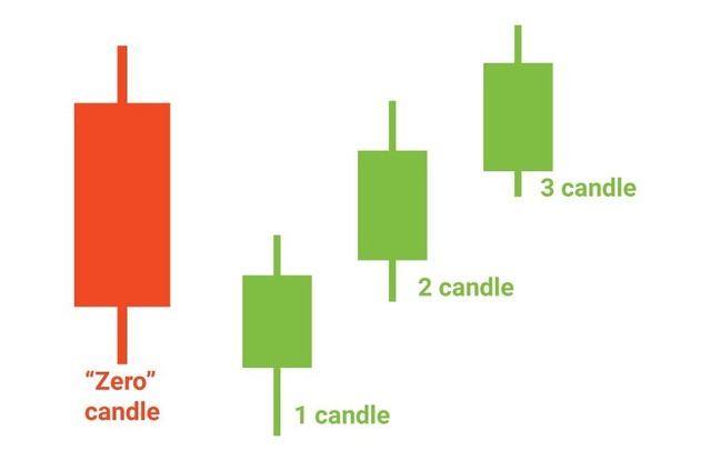 fbs3candle2