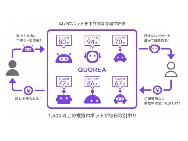 quoreaservicemechanism