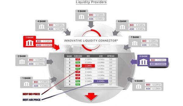 tradeviewecnbrokersystem