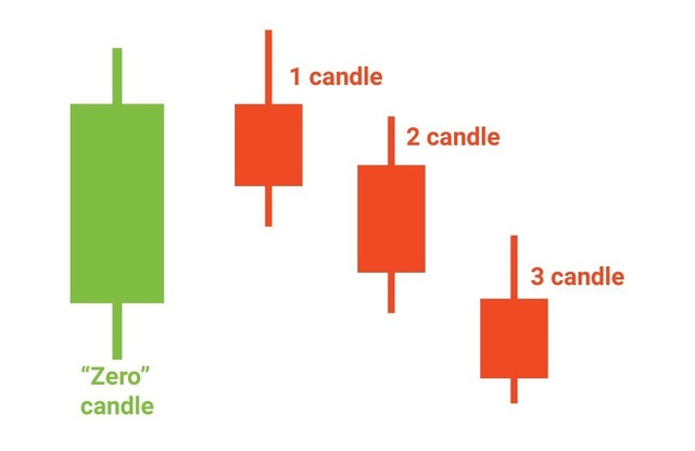 fbs3candle1