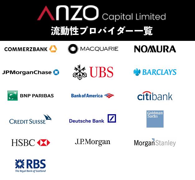anzocapitalliquidityprovider