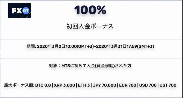 fxgt100%bonus