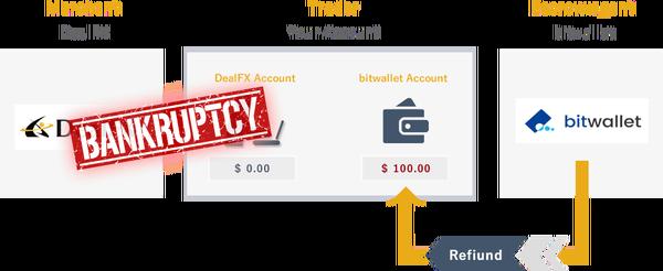 dealfxescrowapplycompensation