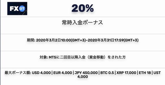 fxgt20%bonus