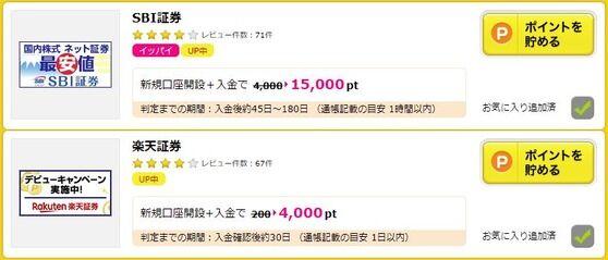【19,000円相当に増額!】 IPO必須の口座開設2つで19000円相当GET! 取引不要!」