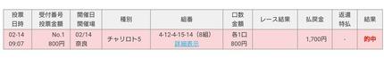 第1649回チャリロト5奈良