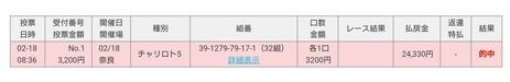 第1411回チャリロト5奈良