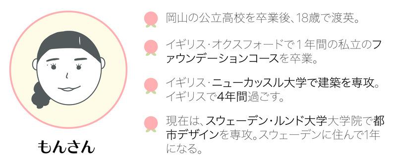 もんさん自己紹介-02