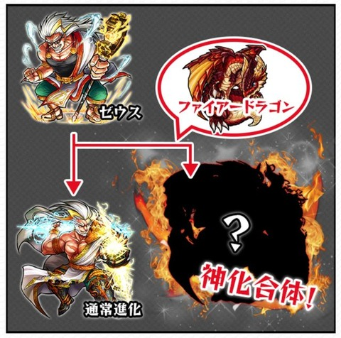 MonsterStrike220UpdateNews20140226-2