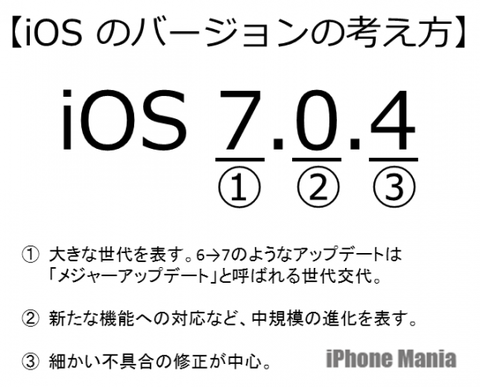 OS_Version-e1388913003472
