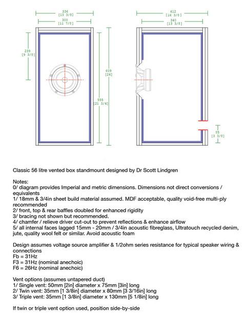 chr-120-box2