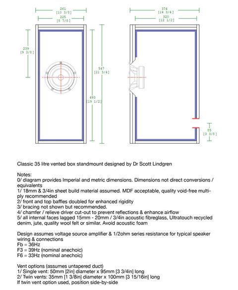 chr-120-box