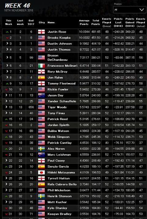 ranking_046