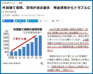 外貨建保険苦情新聞記事