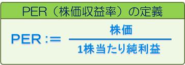 PER=株価/1株当たり純利益