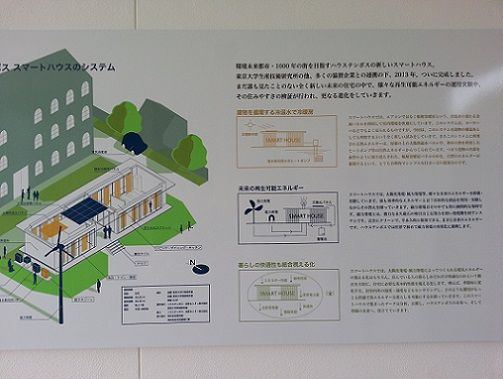 smarthouse2