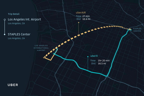 Sample route