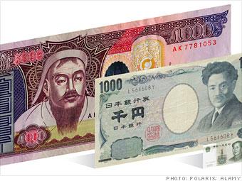 mongolia_currency