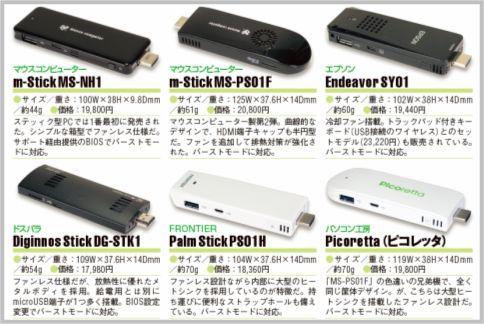 stick-pc-catalog